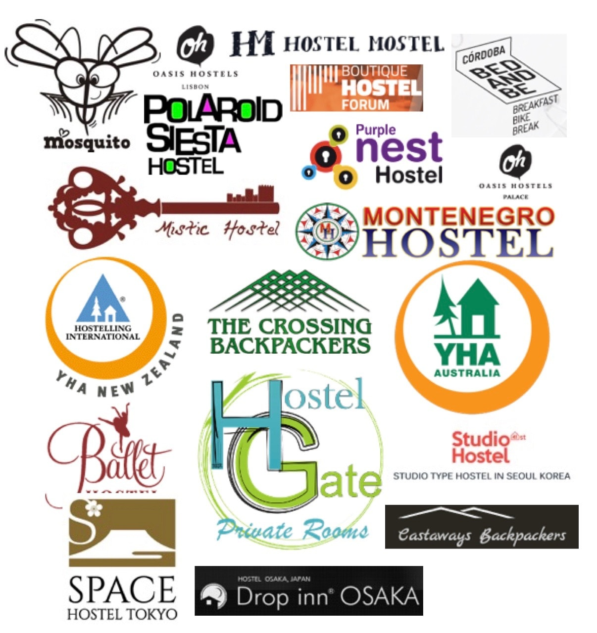 Hostel Partners
