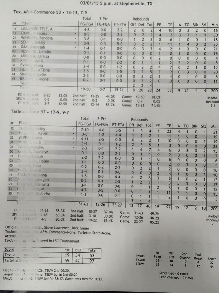 Box Score from Tarleton Athletic Communications