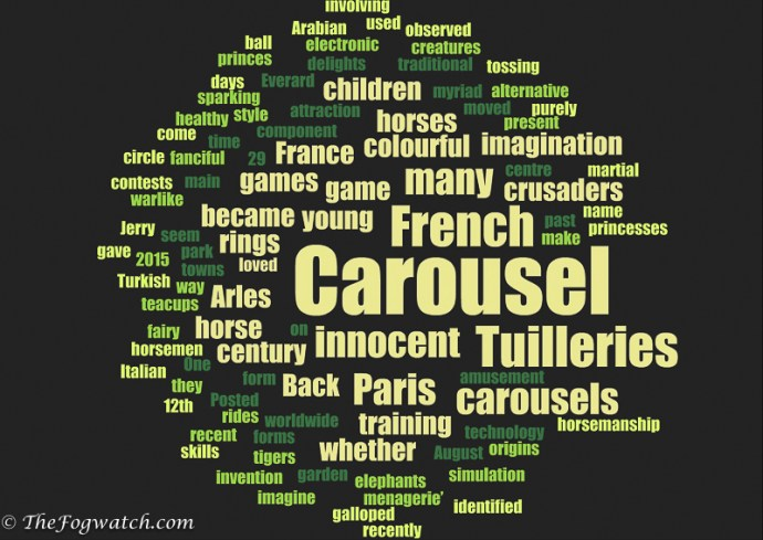 Carousel word cloud