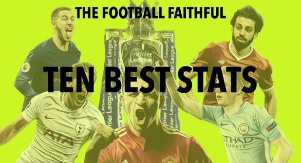 Premier League - The 10 Best Stats of the Weekend - The Football Faithful