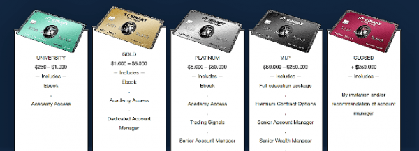 STBinary Brokers Account Types