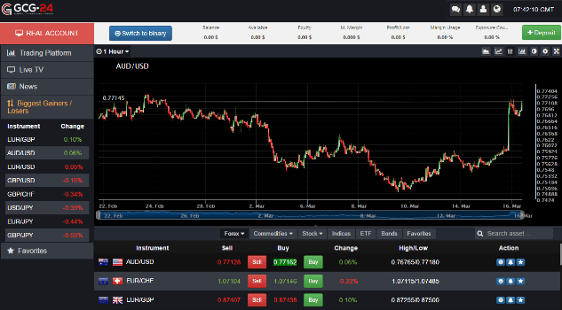 GCG 24 Forex Trading Platform