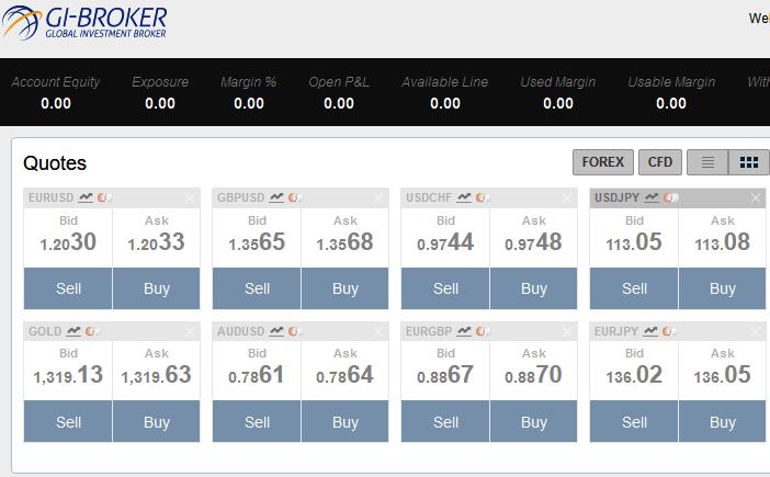 GIBroker Forex Trading Platform