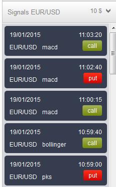 iTradeStation Signals