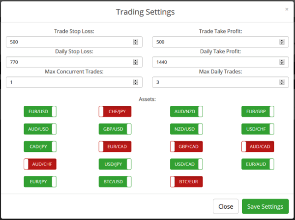 Bitcoin Method Trading Software