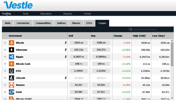 Vestle Broker CFD Trading