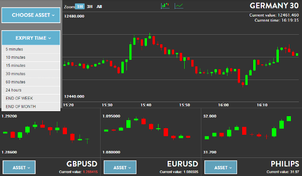 365trading Forex