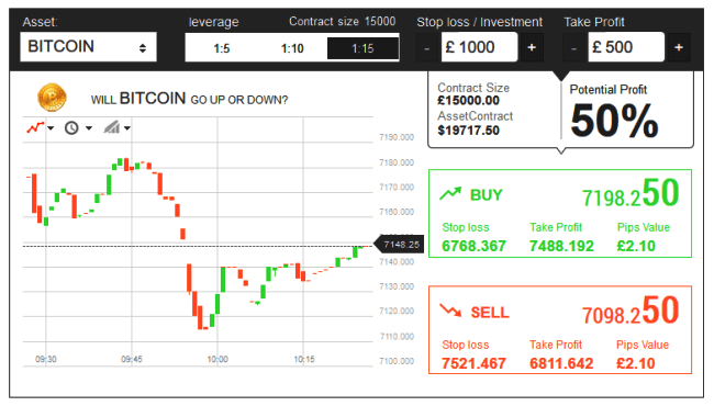 Olsson Capital Brokers Trading Software