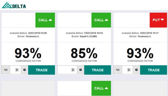 Delta Tech Forex Trading Software
