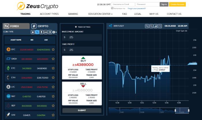 Zeus Crypto Brokers Trading Platform