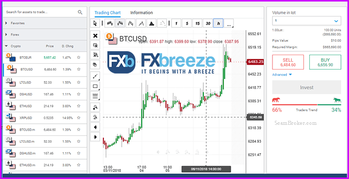 FXBreeze Official Trading Brokers