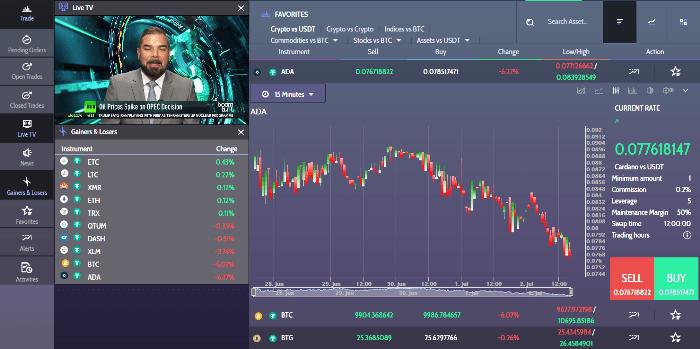 Kodimax Broker Trading Software
