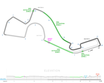 russian-gp-circuit