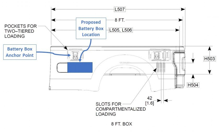 Side View: Proposed Battery Box Placement