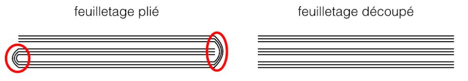 feuilletage coupé vs. feuilletage plié