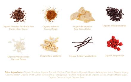 Aloha Chocolate Ingredients