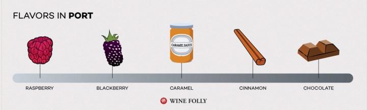Port wine, thefriendlygiraffe
