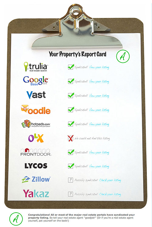 propertyreportcard2