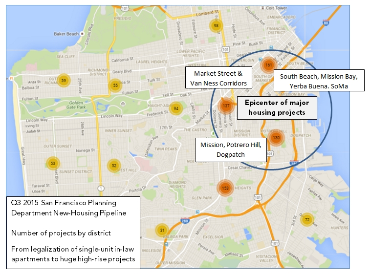 San Francisco New-Home Construction Report
