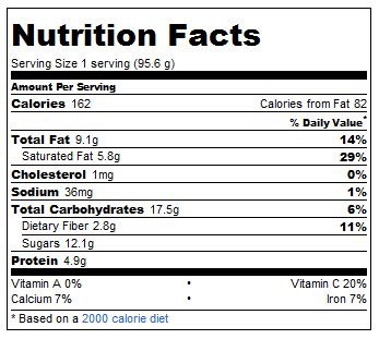Strawberry Trifle Nutrition Facts