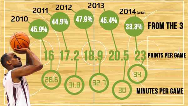 Jonny B Infographic2