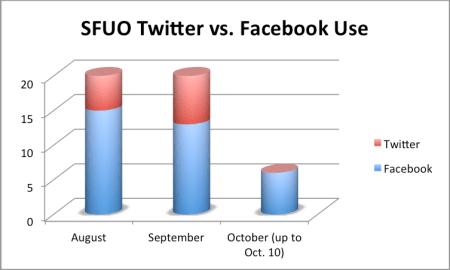 fb-twit-vs