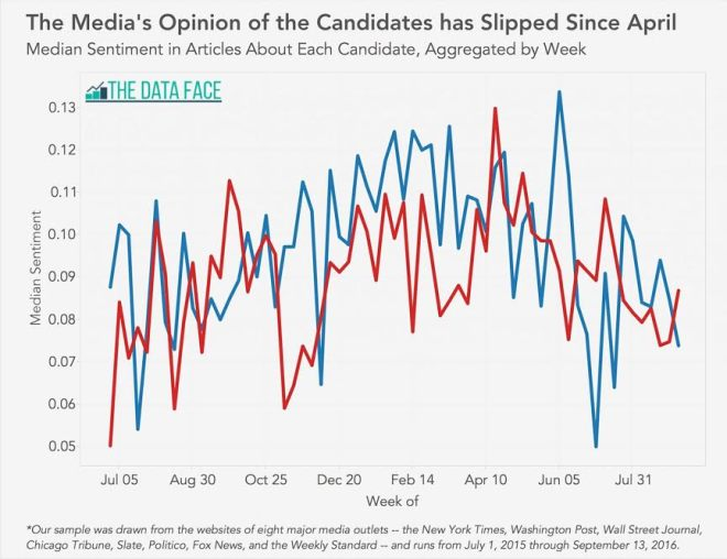 graph_editorial_2
