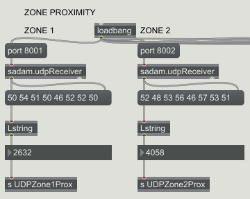 How to send messages between Unity and Max MSP – The Funny Brain