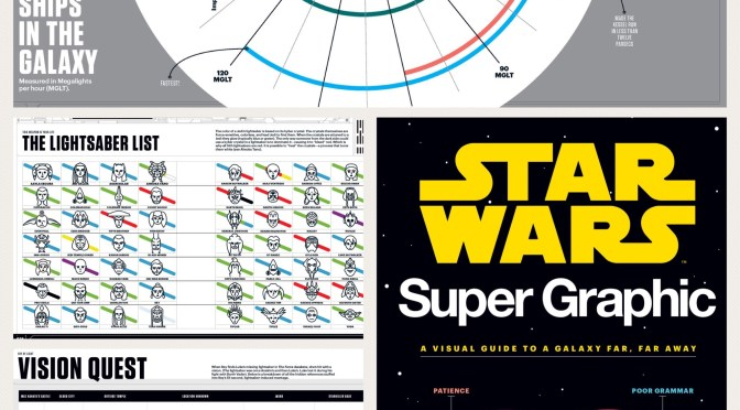 By The Numbers: 5 Insights From Star Wars Super Graphic