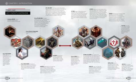 Assassin's Creed: The Essential Guide - Timeline