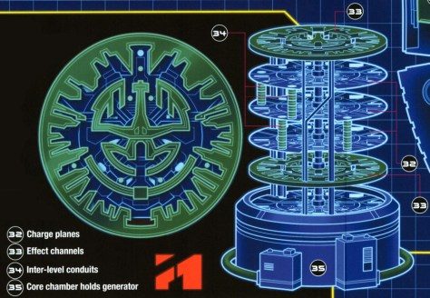 Star Wars Hyperdrive Generator