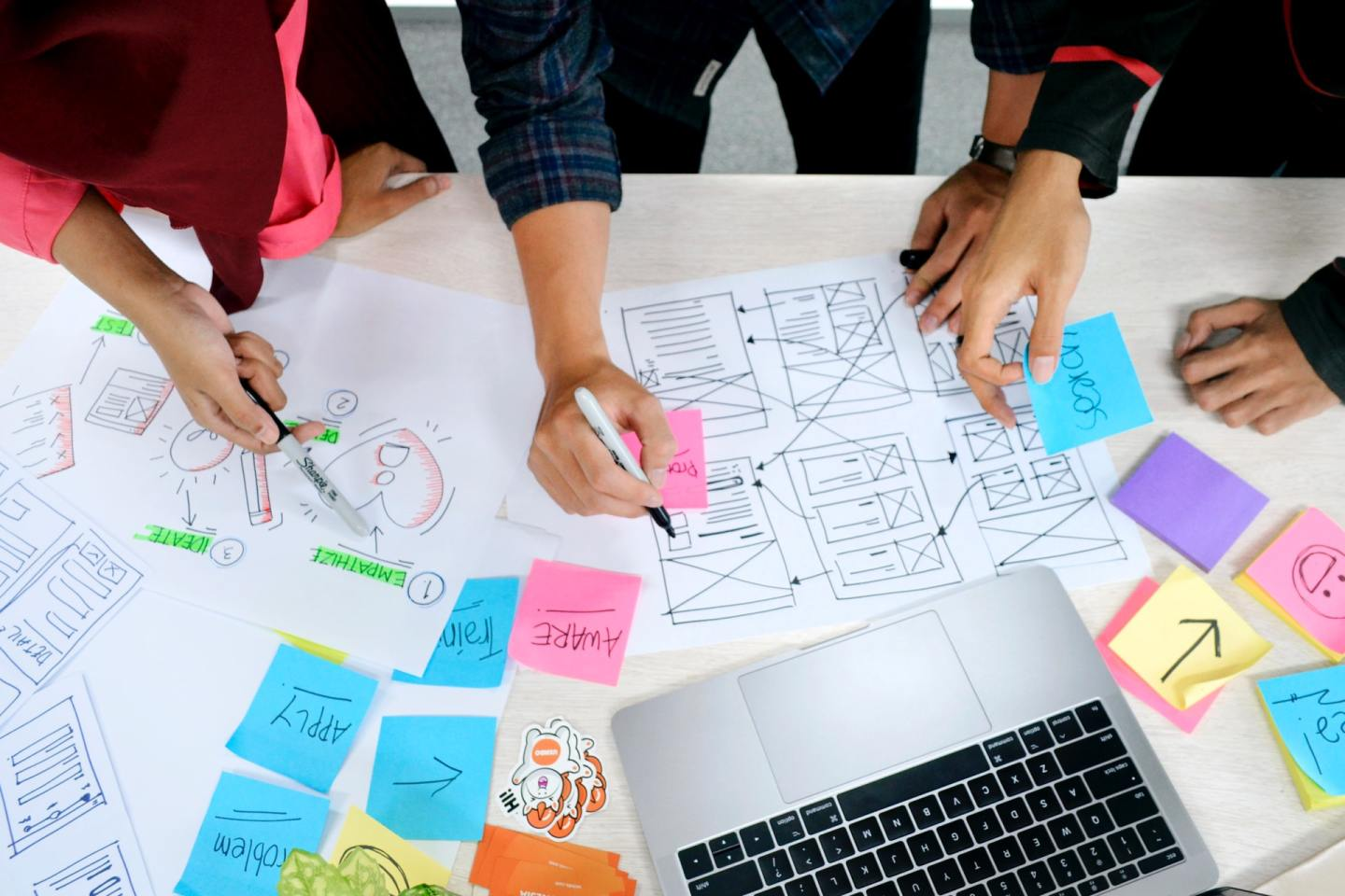 5 Steps of the Design Thinking Process: A Step-by-Step Guide