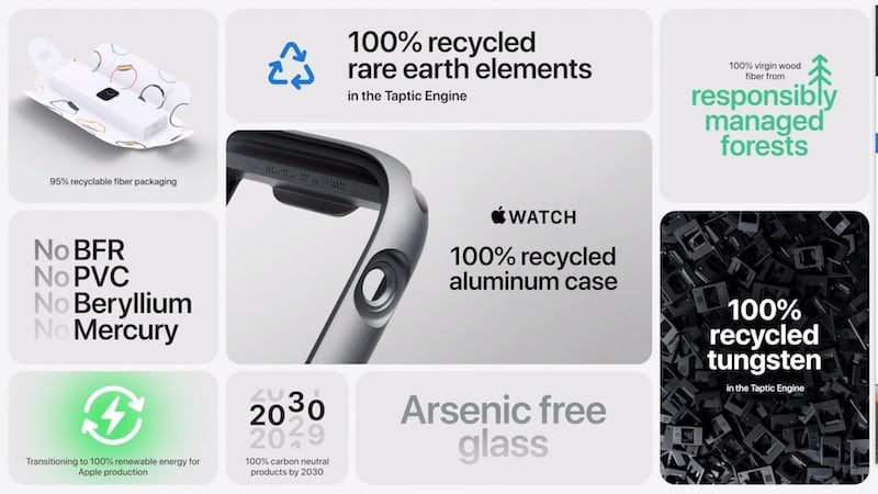 Apple Watch Carbon Neutral Design