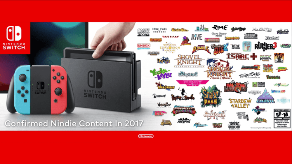 Nintendo Switch Indie Games infographic