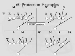 center position football