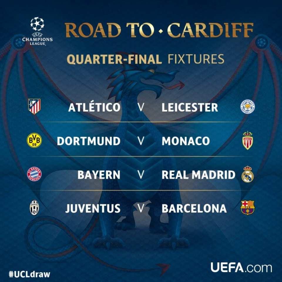 UEFA Champions League Quarter-Finals preview