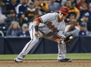 2017 Fantasy Baseball Third Base Rankings