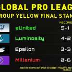 Takeaways from Week Three of the CWL Global Pro League