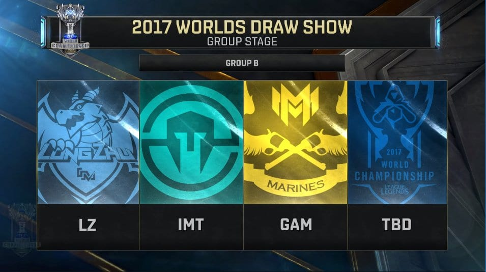 Group B consists of Longzhu, IMT, and GAM