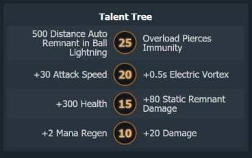dota 2, storm spirit, talent tree