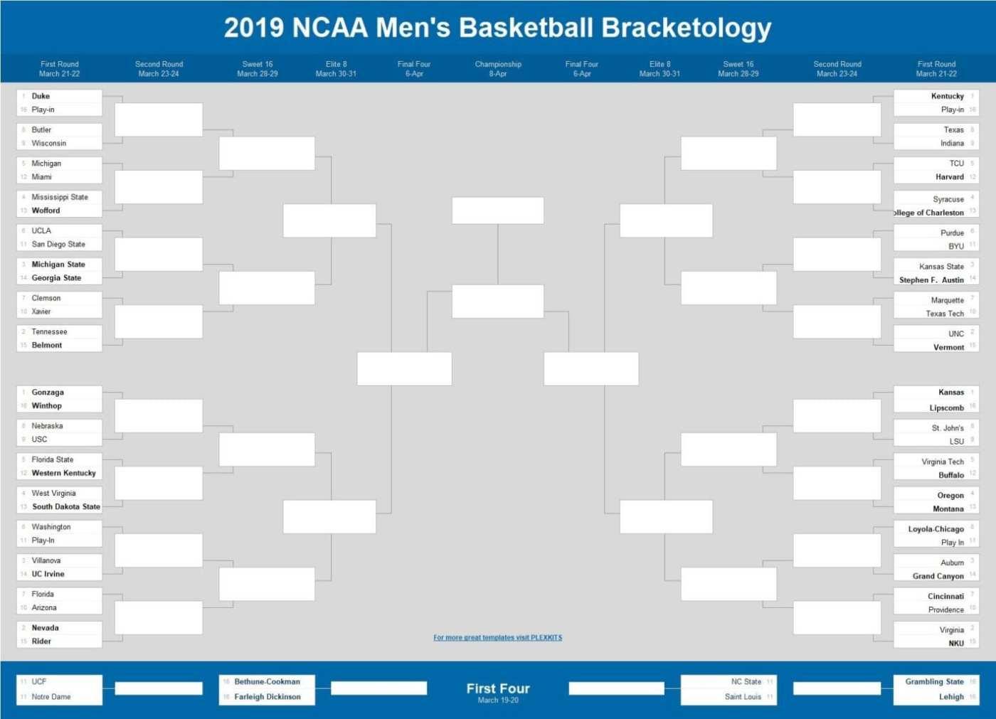 College Basketball Preseason Bracketology