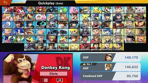 Super Smash Bros Tier Lists And How They Work The Game Haus
