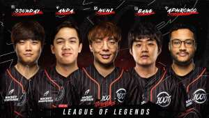 100 Thieves added Huhi and Bang for 2019