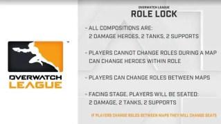 Overwatch League Season 2 Best Additions