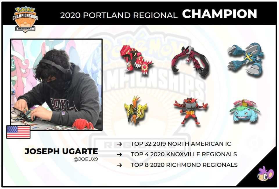 Pokemon 2019 Portland Regional Championships