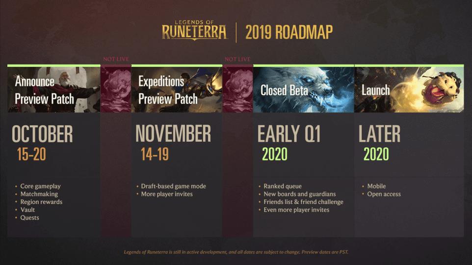 Legends Of Runeterra Release Timeline