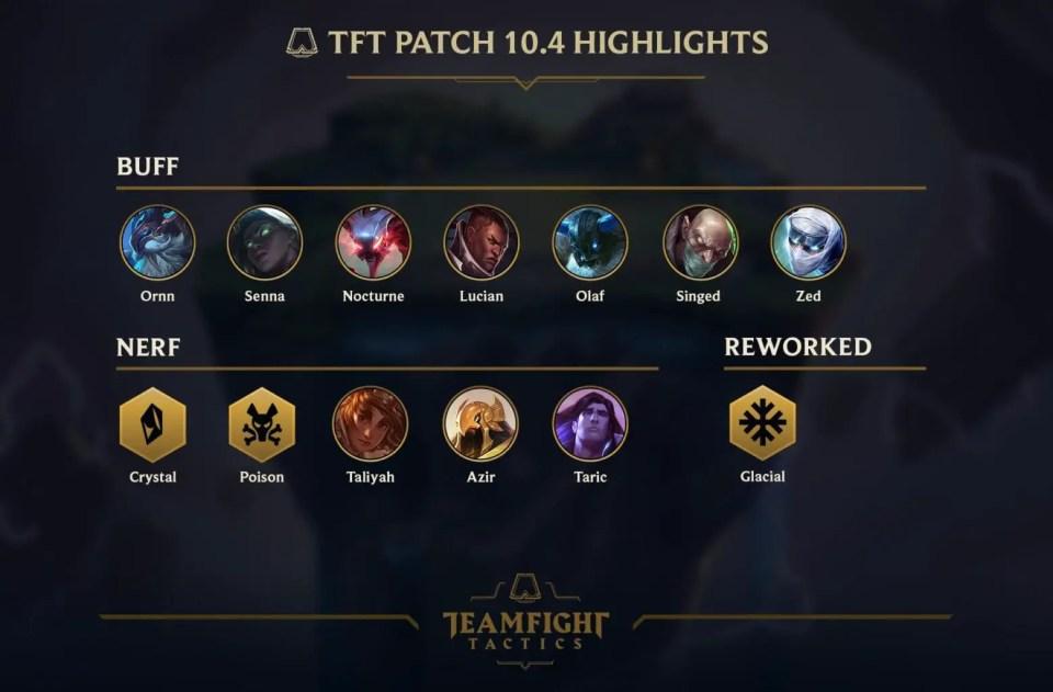 TFT patch 10.4