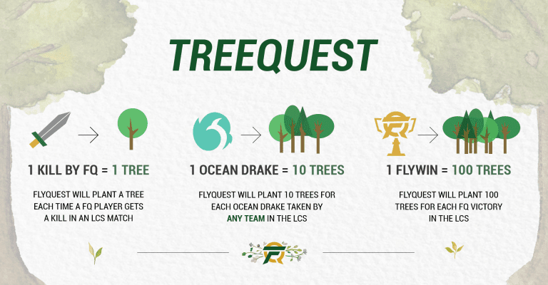 FlyQuest's TreeQuest is an example of good cause marketing and branding