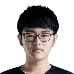 RNG wants to return to the top in 2020