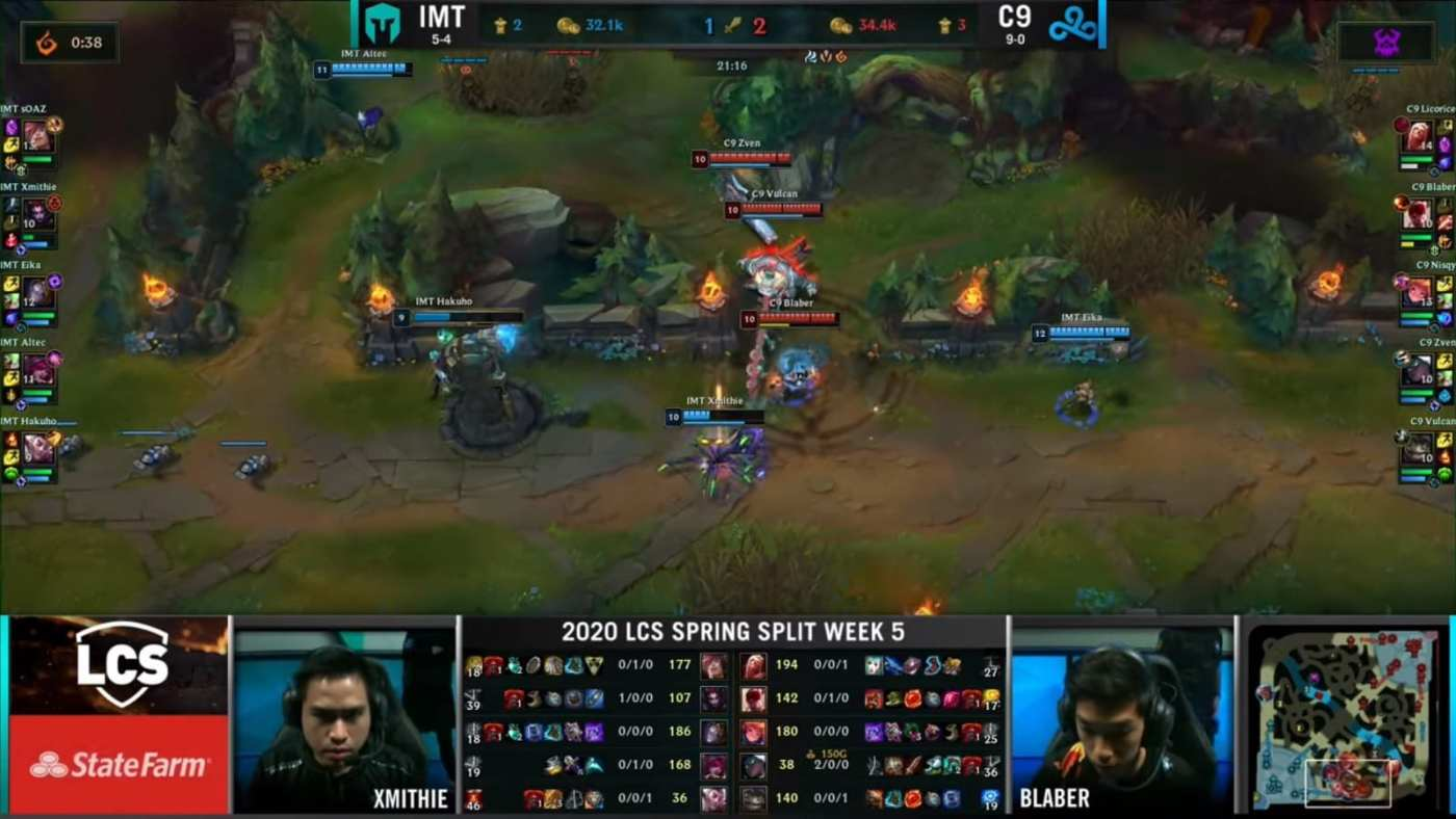 C9 forced IMT out of their red-side jungle.